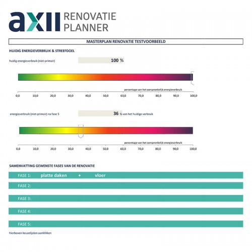 axii renovatieplanner en renovatietool voor overheden