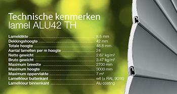 Rolluiken uit superisolerend aluminium - Thermo Lamellen