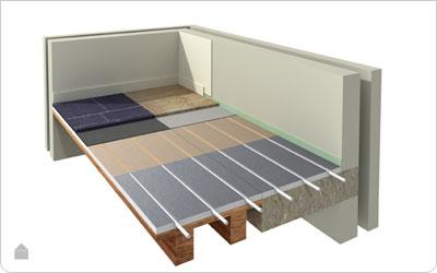 Vasco droogsysteem voor vloerverwarming
